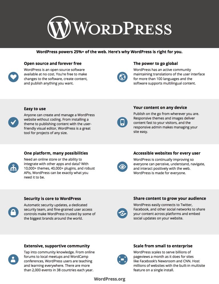 """""""WP Reasons"""" – ein Marketing-Flyer über WordPress und die Gründe, warum das CMS genutzt werden sollte. (Screenshot: make.WordPress.org)"""